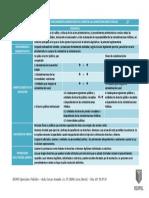 Esquema 1.-Ley 392015, De 1 de Octubre, Del Procedimiento Administrativo Común de Las Administraciones Públicas