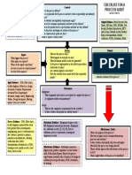 PACL [2] Process Audit Checklist With Evidence
