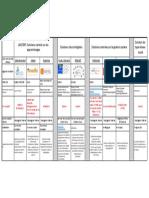 tableau resumé plateformes (1) - Feuil1