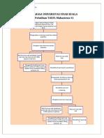 Alur_Pelatihan_S1.pdf