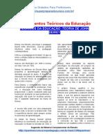 TEÓRICOS DA EDUCAÇÃO -TEORIA DE JOHN DEWEY