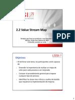 2.2 Value Stream Map