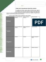 Evaluacion - Niveles Organizacion Seres Vivos y Celulas