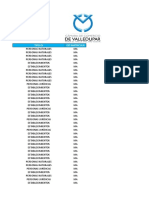 Base de Datos de Ferreterias en Valledupar