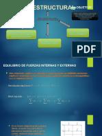 Diapos Equilibrio de Fuerzas y Método Del Voladizo