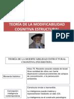 TEORÍA DE LA MODIFICABILIDAD  COGNITIVA ESTRUCTURAL