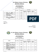 4th grading table of specification