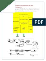 Distribucion de Area en Una Bodega de Vino y Pisco (1)