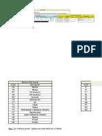 Planilla Para Solicitud IP