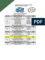 Resultados Oficiales Campeonato Sudamericano Csff 2018