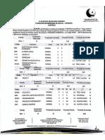 Certificado_Calificaciones_1118540253
