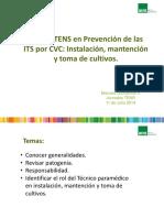 2.Rol del TENS en ITS.pdf
