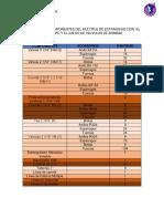Accesorios y Componentes Del Multiple de Estrangualcion