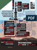 Agua y Fracking 1