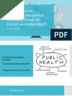 Jenis Pelayanan Kesehatan Masyarakat (Promotif, Preventif-1