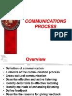 Comunication Process[1]