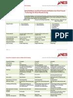 Comparative Analysis on Modern Auto Brick Technology