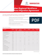 SA Regional Workforce DAMA Occupation List