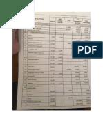 Daftar Biaya BLUD 2017