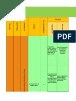 2106 Matriz de Riesgo y Peligro de Planta de Agua Residuales