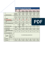 FTTH Broadband Popular GB Plans