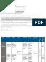 API 1 Desarrollo Emprendedor