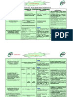 Cuadro Resumen Actualizado a Abril 2015 15892 0