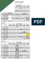 Jadwal Diklat Guru Produktif Periode 18 Mar Rpl - Mm