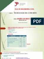 Clase Diseño de Mezcla Metodo Del Aci (1)