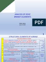 Analysis of Dove Brand Elements