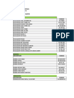 Lista de Precios Mayoristas ALCA.