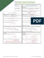 Resumé Suites Arithmetiques Geometriques