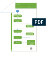 Activity Diagram MiniStore, Inventory Noftification