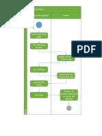 Activity Diagram MiniStore, Inventory Noftification.pdf