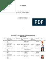 IPS CIVIL LIST AS ON 01-09-18.pdf