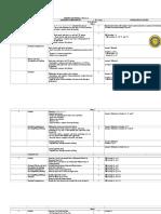 NutritionalII-MAKABANSA.TUSI (2019) - Copy.xlsx