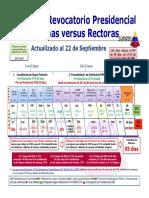 Cronogramas RRP 2016. Normas Versus Rectoras