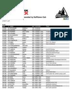 Innsbruck DH Start List 2019
