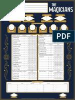 Magicians Character Sheet