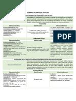FÁRMACOS ANTIEPILÉPTICOS - MAPA
