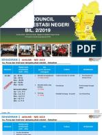 Perak Slaid Keseluruhan Pre Council
