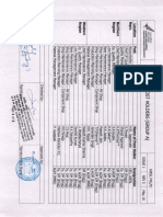 List of Post Holder AIESL R-5 May 2016