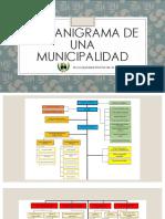 Organigrama de Una Municipalidad
