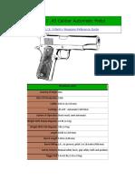 CAL 45 Characteristics