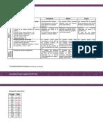 Act. 11_Criterios de Evaluación y Calificación