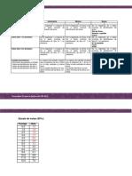 Act. 12_Criterios de Evaluación y Calificación