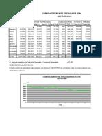 Compra de Energia en KWh 2002-2011
