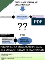 Manajemen hasil karya keorganisasian