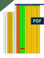 Mlt503 Continuous Assessment