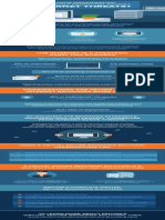 secure-browsing-infographic.pdf